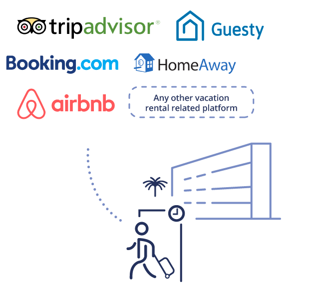 Infograph - guest ready apartment